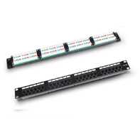 P197N5 Cat.5e patch panel